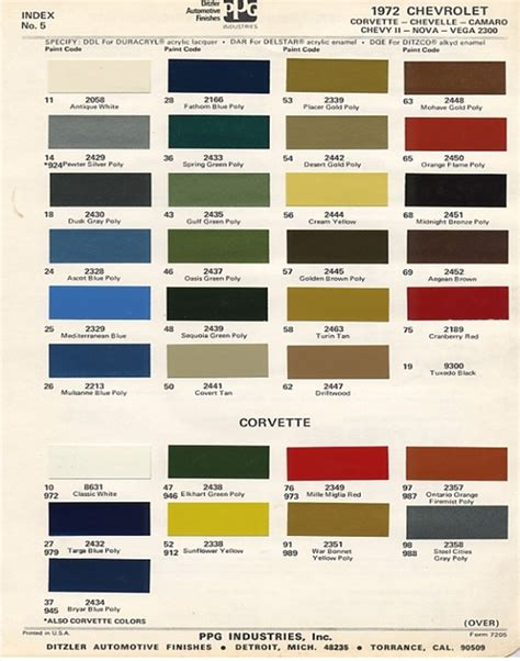 marvelous paint color by vin 6 car paint color codes
