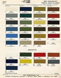 Nissan Car Colour Codes