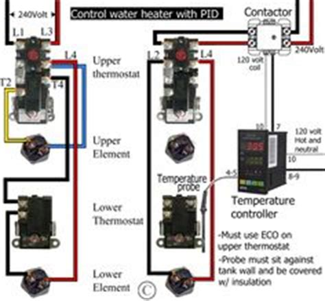 Gas Water Heater Diagram Google Search Hot Wood