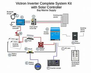 Victron Multiplus Complete Inverter Kit With Solar
