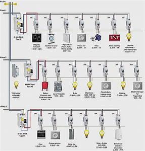 Norme Electrique Maison : norme tableau electrique maison individuelle maisons ~ Melissatoandfro.com Idées de Décoration
