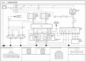 Trailblazer Rke Wiring Diagram