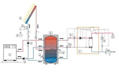 bureau etudes thermique eau chaude sanitaire collective jusqu à 400 l min