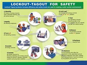 Simple Lock Out Tag Procedure  Read The Article Attached