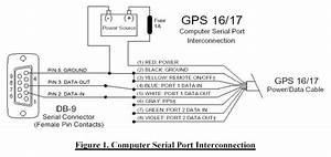 Garmin Gps 16 A Wiring Diagram