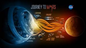 Watch NASA's Live Briefing On Manned Mars Mission Progress ...