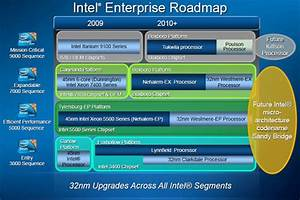 IDF Fall 09: Product roadmap updates - HardwareZone.com.sg