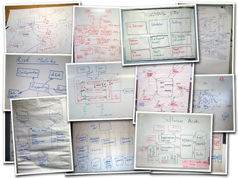 agile software architecture sketches  nouml