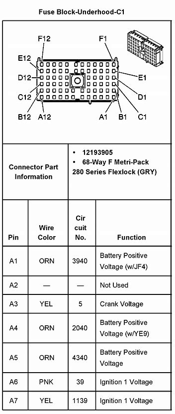 sonoma vada jimmy fusebox fuse box relay unit  gmc bo vacuum auto wiring diagram
