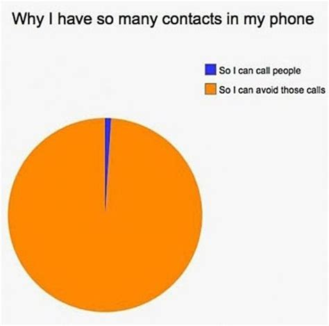why my phone so why i so many contacts in my phone