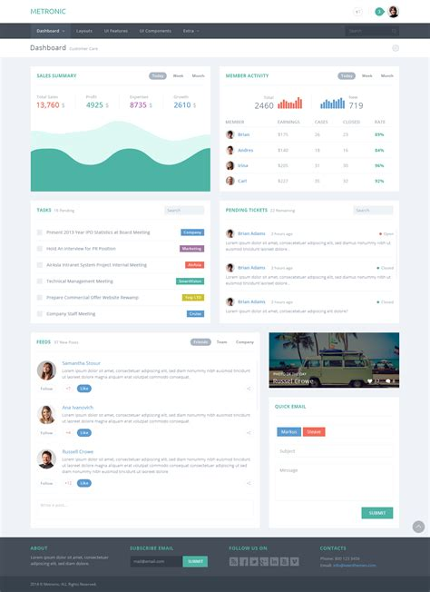 html dashboard template metronic admin dashboard template tutorial zone