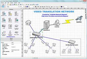 Local Network Diagram Example  Click To Open The Fullsize