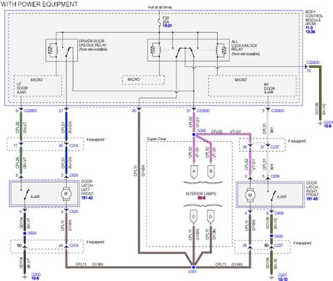 2012 Ford Edge Wiring Diagram by I M Trying To Find The Wire Colors For The Doors In A 2011