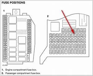 2004 jaguar xj8 fuse box diagram fuse box and wiring diagram With 2005 xtype jaguar fuse box diagram circuit wiring diagrams