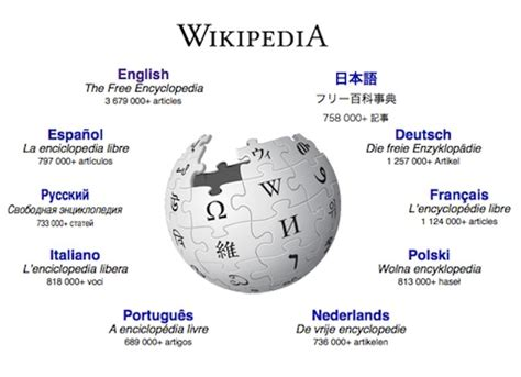 Wikipedia The Free Encyclopedia Through Looking Glass