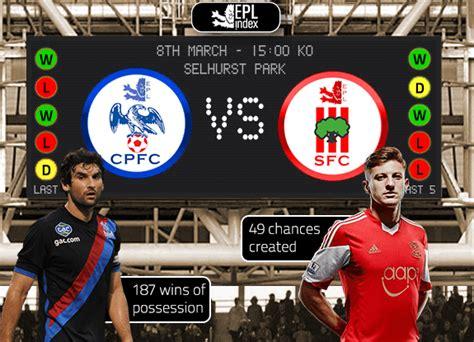 Crystal Palace Vs Southampton Preview | Team News, Stats ...