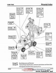 Clark Parts Pro Spare Parts Catalog Forklifts Clark  Parts