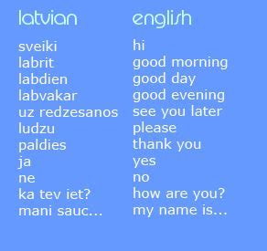 12 best latvian language and culture on language speech and language and
