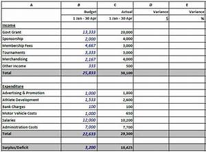 budget to actual template - budgeting exercise 16 variance analysis