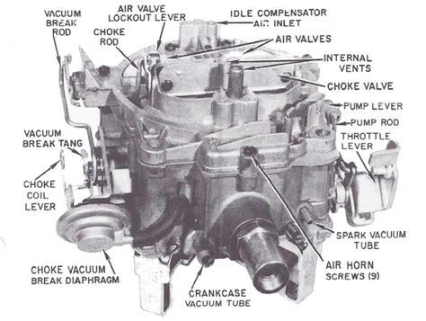 Rochester Quadrajet Technical