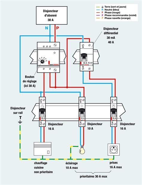 cout installation cuisine délester un circuit schéma de branchement