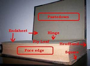 Book Anatomy  Parts Of A Book   U0026 Definitions - Ibookbinding