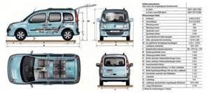 caddy ladefläche renault kangoo dci 90 start und stop 2011 autokatalog maße gewichte alle autos in de