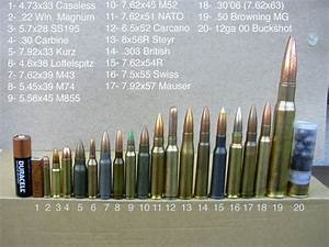 Caliber Stopping Power Chart Can A 5 45 Ak74 Use 5 56 Can A 5 56 M16 Use 5 45 Quora