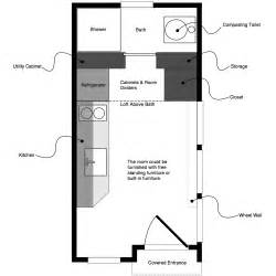 floor plans free tiny house plans free exploiting the help of tiny house plans free home constructions
