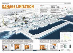 17 Best Images About 3d Infographics On Pinterest