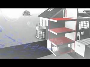 Alpha Innotec Wärmepumpe Probleme : luft wasser w rmepumpe logatherm wpls 2 doovi ~ Frokenaadalensverden.com Haus und Dekorationen