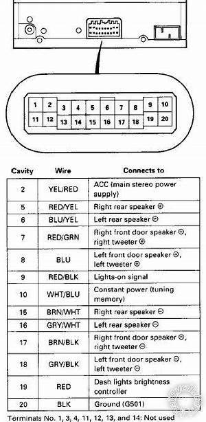 2004 Honda Civic Speaker Wiring Diagram Violet Vaughn Karin Gillespie 41478 Enotecaombrerosse It