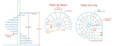 Escalier Helicoidal Calcul by Taille Escalier Standard Obasinc Com