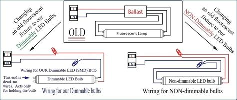 T8 Led Wiring Diagram One End by Wiring Diagram How To Bypass Ballast For Led Wiring