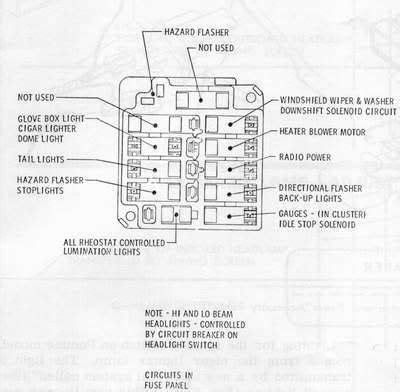 68 Mustang Fuse Box by Fuse Box Diagram Firebird Classifieds Forums 1967