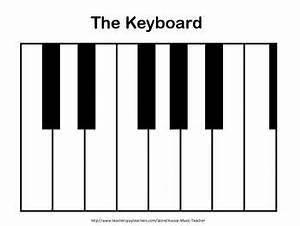 MUSIC: Keyboard Diagram   piano   Pinterest