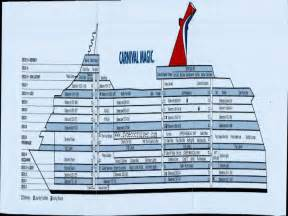 carnival magic suite carnival magic cabins deck plan cruise ship layout mexzhouse