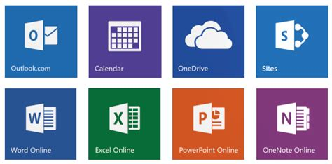 Office 365 Hosting by Office 365 Web