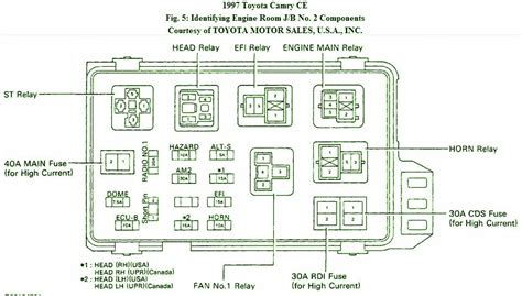 1999 Toyotum Corolla Fuse Box Diagram by 1999 Toyota Camry Fuse Box Fuse Box And Wiring Diagram
