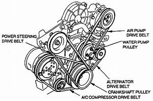Replace The Power Steering Belt