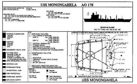 fm 1 564 shipboard operations appendix g