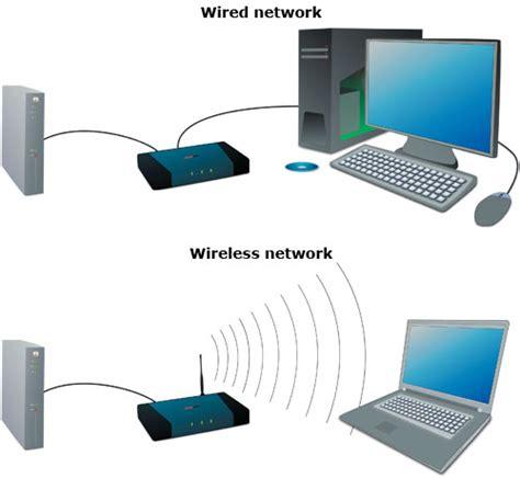 types  networks  computer system hostonnetcom