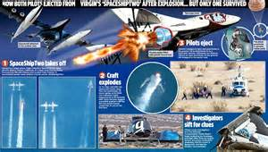 Virgin Galactic crash details emerge as Branson defends ...
