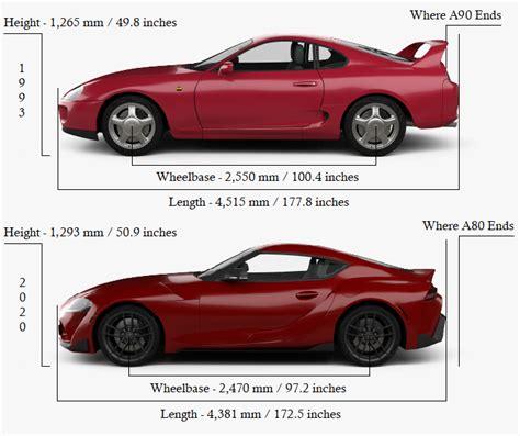 toyota supra size dimensions comparison thread page