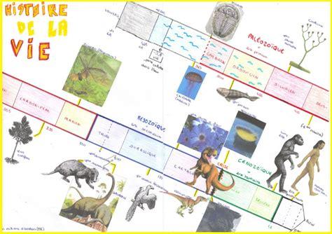 2225854270 histoire de la terre eme svt 3 232 me vive les svt les sciences de la vie et de la