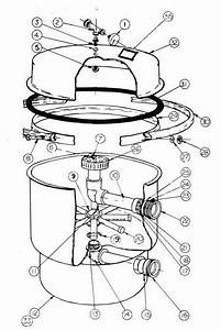 Pac Fab 35  50 Sand Filter  Parts Diagram  Parts List