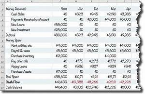 What Is The Best Predictable Monthly Cashflow Template To