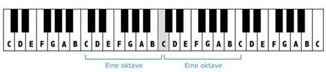 Klaviatur zum ausdrucken,klaviertastatur noten beschriftet,klaviatur noten,klaviertastatur zum ausdrucken,klaviatur pdf,wie heißen die tasten vom klavier,tastatur schablone zum ausdrucken. Klaviertastatur Bilder Zum Ausdrucken