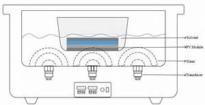The Schematic Of The Ultrasonic Cleaner