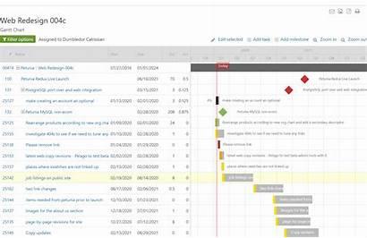 Gantt Chart Tricks Tasks Milestones Tips Help